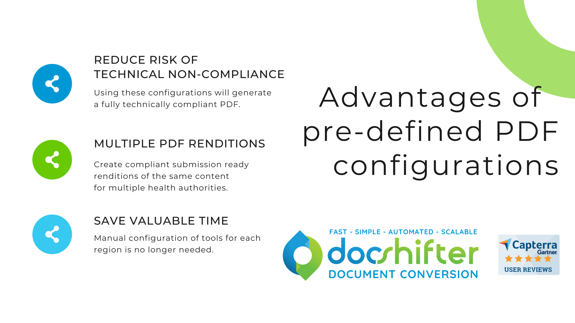 DocShifter's compliant PDF configurations reduce risk of technical non compliance, and allow multiple PDF renditions for multiple health authorities.
