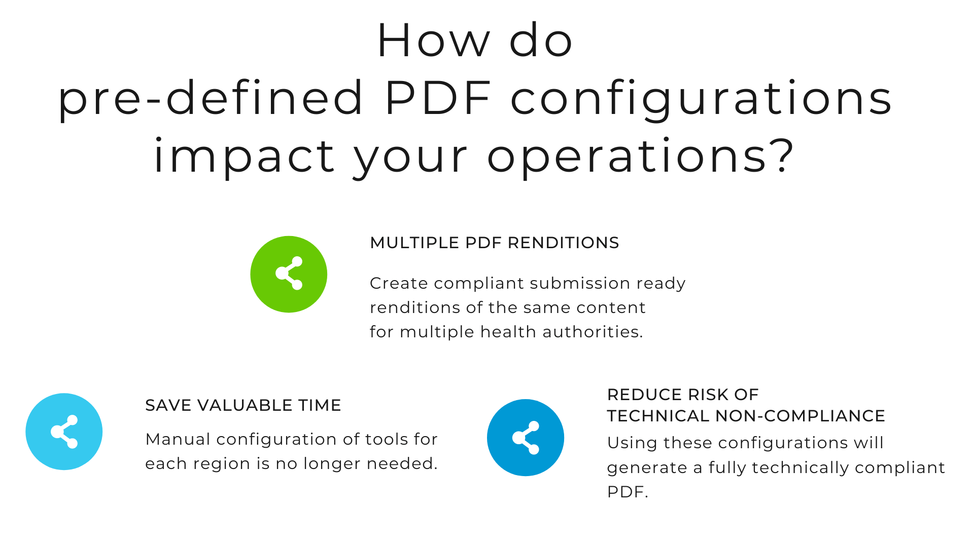 Compliant, pre-defined PDF configurations to create fully technically PDFs for FDA, EMA, PMDA, HC and many more. Save time, reduce risk of non-compliance with DocShifter