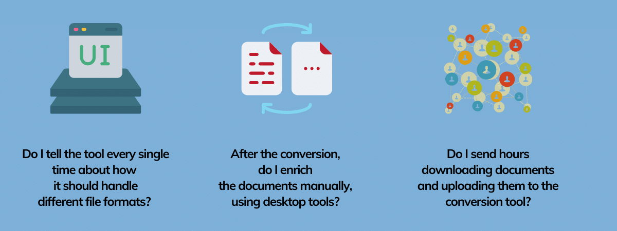 How do you design an enterprise file conversion platform? What are key requirements to look at? UI, conversion options and connectivity.