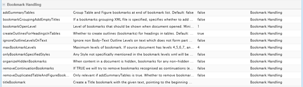 Rendering solution should also be able to handle bookmarks, to make sure that the PDF generated is submission-ready to different Health authorities across the globe.