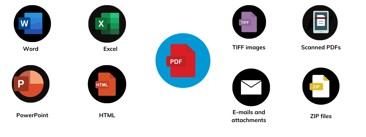 PDF conversion from multiple file formats into PDF - DocShifter PDF conversion software